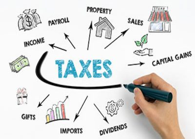 4 Reasons to Plan Now to Prepare for Tax Season & Successful Retirement